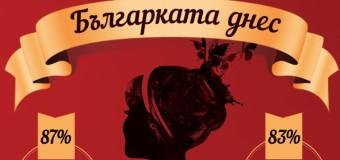 Съвременната българска жена е уверена в себе си показа проучване